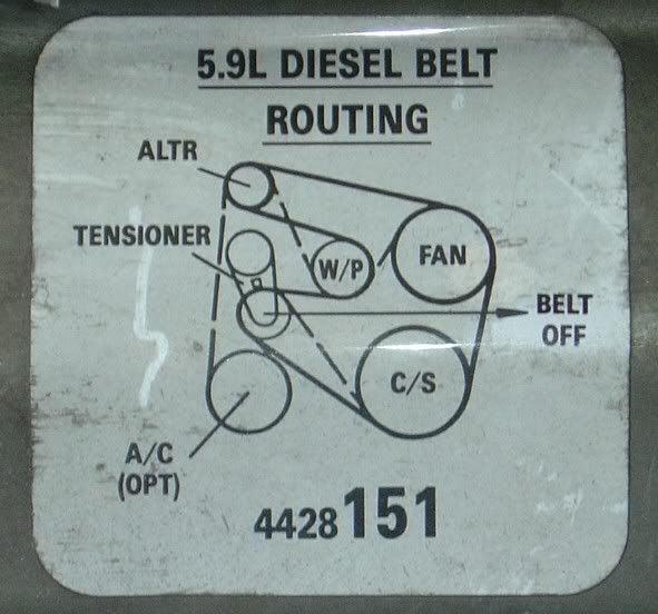 Serpentine Belt Diagram DODGE RAM FORUM